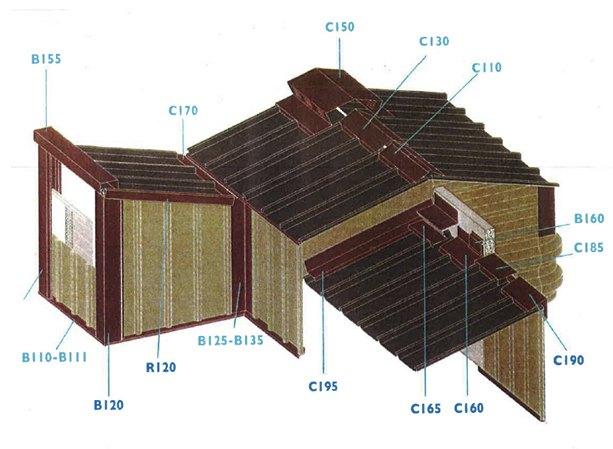 Couverture for Faitage bac acier